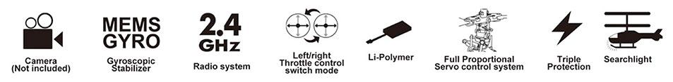 MJX F45 i-Heli Symbols